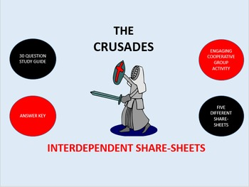 The Crusades: Interdependent Share-Sheets Activity