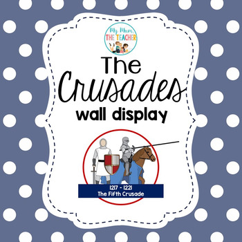 The Crusades Timeline Wall Display