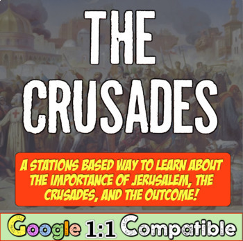 The Crusades: Explaining the what, why, & how on the Crusades in the Middle Ages