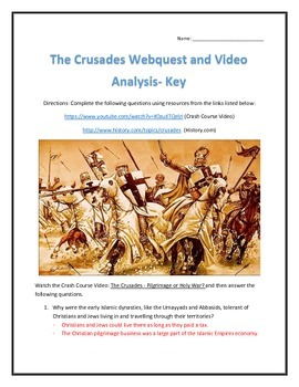 The Crusades- Webquest and Video Analysis with Key