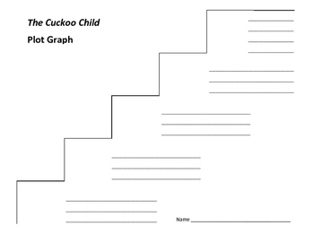 The Cuckoo Child Plot Graph - Dick King-Smith