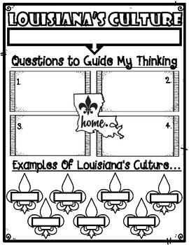 The Culture of Louisiana Graphic Organizer Anchor Chart