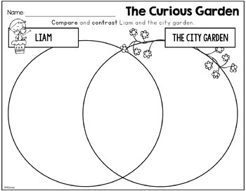 The Curious Garden Read Aloud Kit