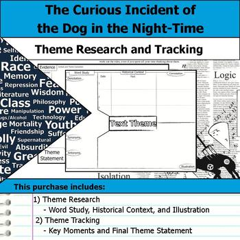 The Curious Incident of the Dog in the Night-Time - Theme Tracking Notes