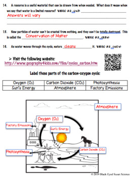 The Cycling of Earth's Materials WebQuest NGSS MS ESS2-1