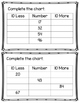"""The """"Daily Do"""" Quick Check 1st Grade Numbers & Operations Base Ten NBT 5"""