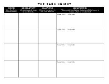 The Dark Knight / Lord of the Flies Theme Analysis Paper