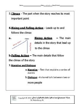 The Dark Stairs Literature and Grammar Unit
