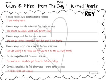 Skills & Strategies inspired by The Day It Rained Hearts by Felicia Bond
