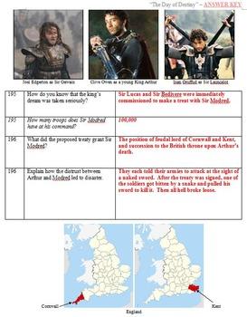 The Day of Destiny (King Arthur) - Unit Plans