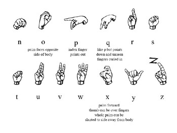 The Deaf Alphabet Handout