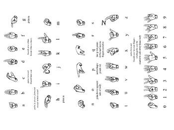 The Deaf Alphabet Handout