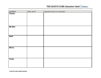 The Death Cure teaching packet
