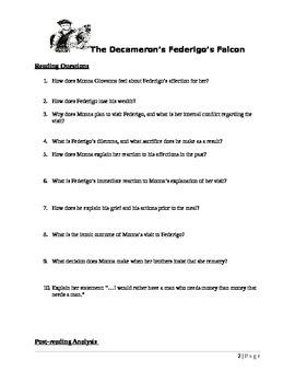The Decameron's Federigo's Falcon interactive reading guide