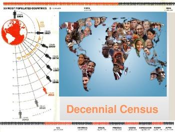 The Decennial Census (US Census)