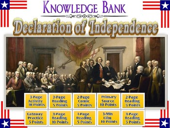 The Declaration of Independence Digital Knowledge Bank