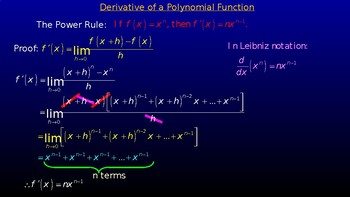 The Derivative of a Polynomial Function