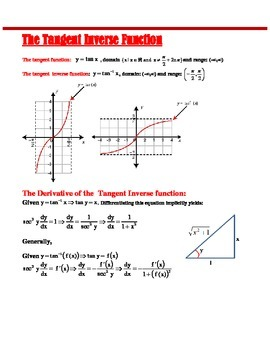 CALCULUS: DERIVATIVES OF INVERSE TRIG FUNCTIONS