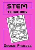 The Design Process Doodle Sheet Coloring Guided Notes STEM