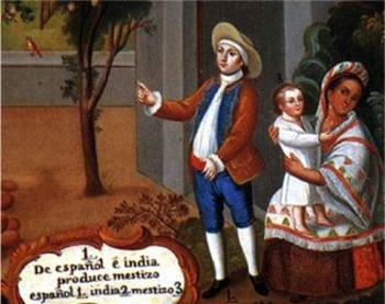The Development of Colonial Latin America Powerpoint