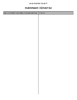 The Devil's Arithmetic; Character Analysis Charts (HANNAH (Chaya) & RIVKA)