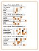 The Devil's Arithmetic: 20 Vocabulary Category Jumbles Puzzles—2 Versions!