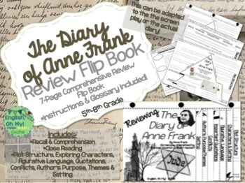 The Diary of Anne Frank-Reviewing Characters, Plot, Confli