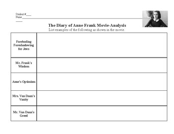 The Diary of Anne Frank Book to Movie Comparison Analysis