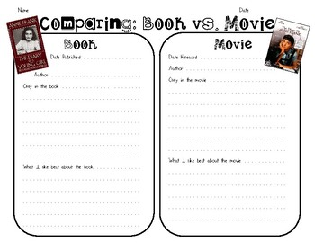 The Diary of Anne Frank Book vs. Movie