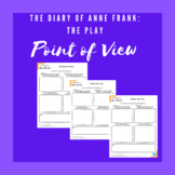 The Diary of Anne Frank - Character Point of View Analysis