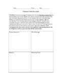The Diary of Anne Frank: Characterization