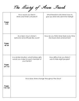 The Diary of Anne Frank: Activities and Writing Prompts (Grades 6, 7, 8)