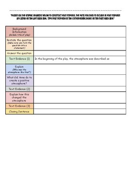 The Diary of Anne Frank - Constructed Response
