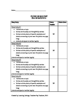 The Diary of Anne Frank Journal Entries and Scoring Rubric