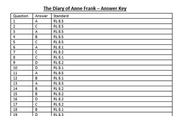 """""""The Diary of Anne Frank"""" PARCC-based test with writing prompt and rubric"""
