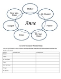 The Diary of Anne Frank PLAY Act One Character Relationships