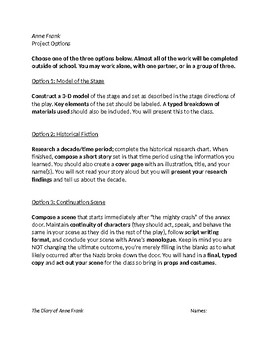 The Diary of Anne Frank Project Options and Rubrics