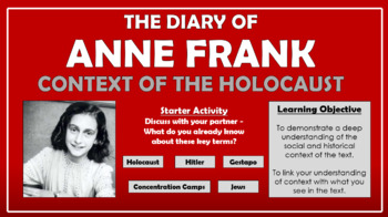 The Diary of Anne Frank - The Context of the Holocaust