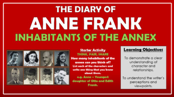 The Diary of Anne Frank - The Inhabitants of the Annex!