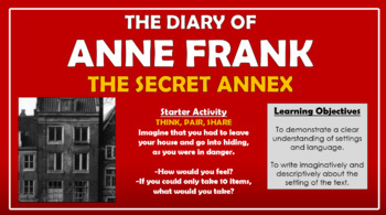 The Diary of Anne Frank - The Secret Annex