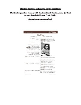 The Diary of Anne Frank, Timeline Questions, Answer Key, I