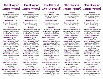 The Diary of Anne Frank Two-Act Play edition: Fun Freebie and Handy Reading Aid!
