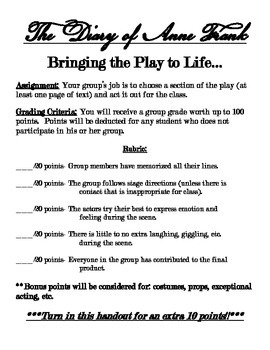 The Diary of Anne Frank (drama/play version) Acting Project