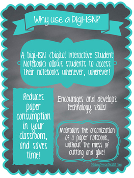 The Digi-ISN: Writing Notebook (Google Drive Resource)