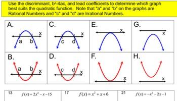 The Discriminant -Quadratic Formula- A Lesson and 3 Assign