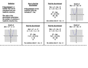 The Discriminant of a Quadratic Equation