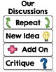 The Discussion Stoplight - a Tool for Facilitating Classroom Discussions