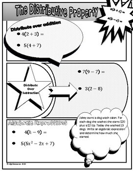 The Distributive Property Doodle Graphic Notes