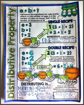 The Distributive Property Doodle Notes