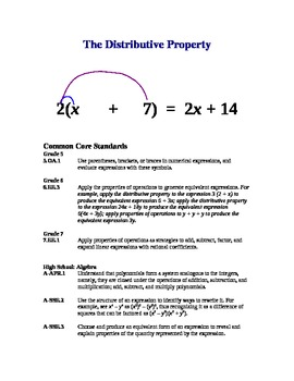 7th Grade Math Distributive Property Worksheet   Proga   Info as well Distributive Property Equivalent Expressions Worksheet furthermore Free Worksheets Liry   Download and Print Worksheets   Free on furthermore 39 Luxury Pics Of Distributive Property Worksheets 6th Grade moreover Free Math Worksheets 7th Grade Pre Alge Introduction To Wo 3 further  besides  also Area and perimeter worksheets  rectangles and squares also  in addition  further Distributive property worksheet 6th grade   Download them and try to additionally  in addition Distributive Property Lesson Worksheet   Livinghealthybulletin furthermore  together with  furthermore Using the Distributive Property  Answers Do Not Include Exponents. on distributive property 7th grade worksheets